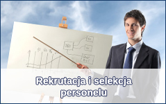 Rekrutacja i selekcja personelu